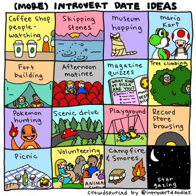 Signs youre dating an introvert